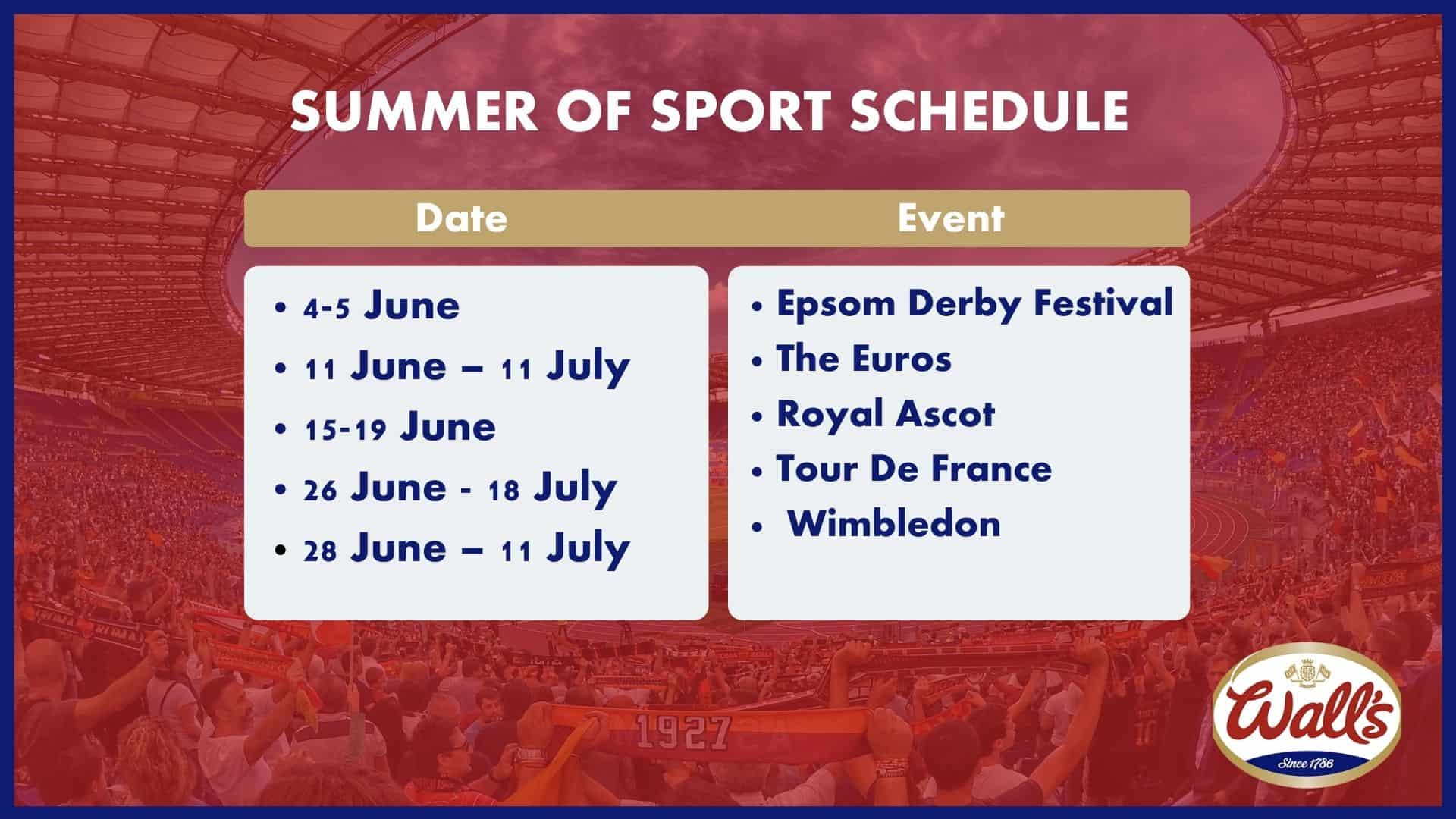 Wall's Pastry summer of sport schedule
